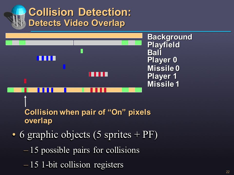 Collision Detection: Detects Video Overlap