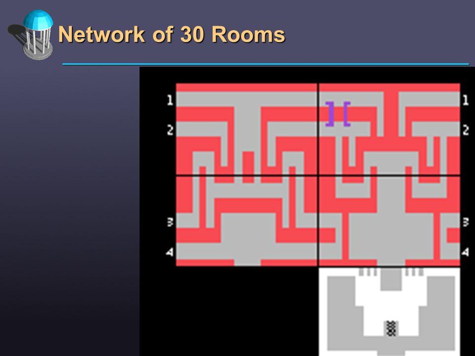 Network of 30 Rooms asdasdasd