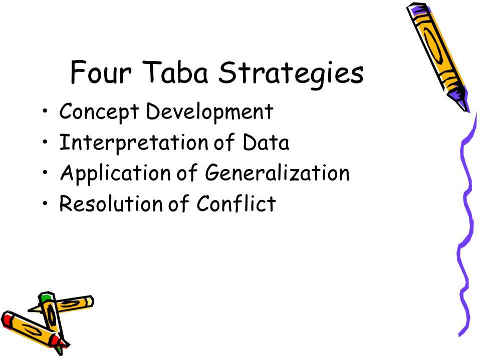 Four Taba Strategies Concept Development Interpretation of Data