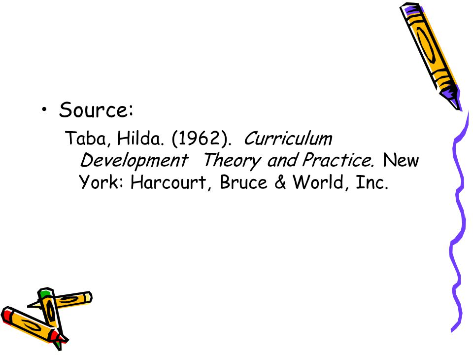 Source: Taba, Hilda. (1962). Curriculum Development Theory and Practice.