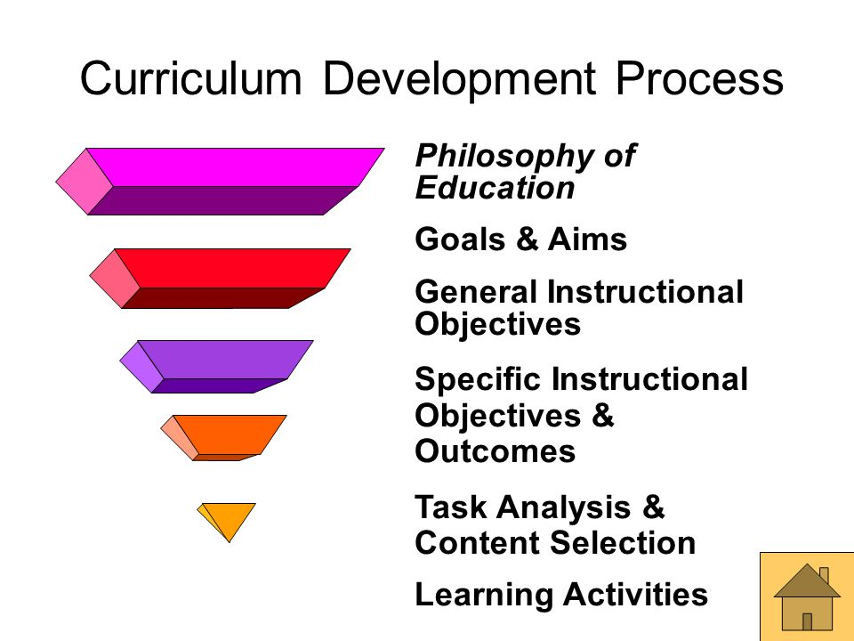Curriculum Design Courses Online