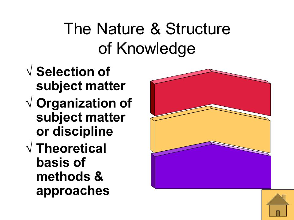 The Nature & Structure of Knowledge