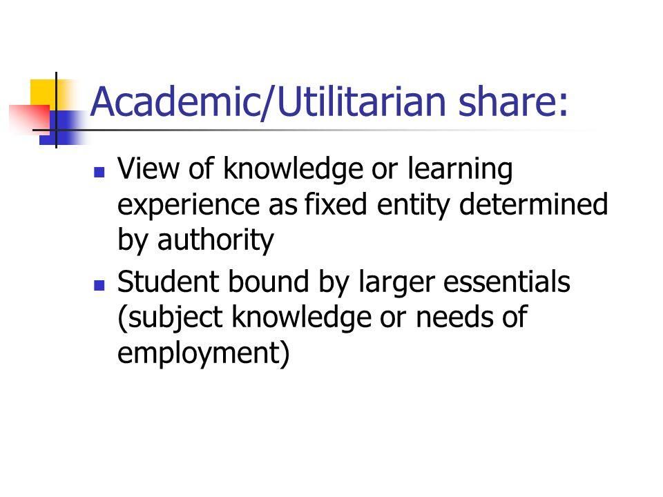 Academic/Utilitarian share: