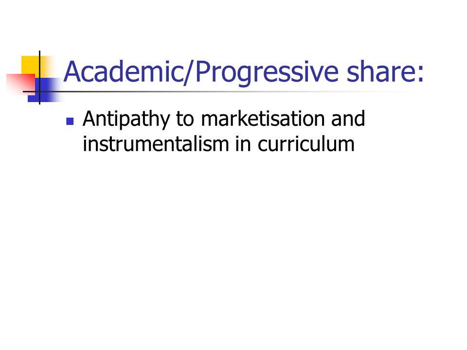 Academic/Progressive share: