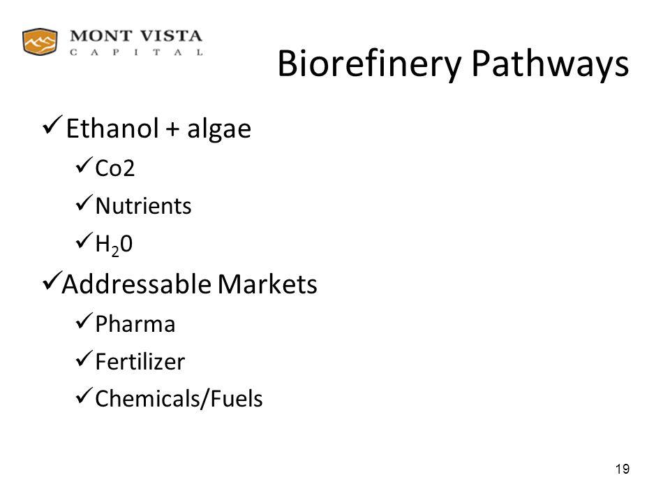 Biorefinery Pathways Ethanol + algae Addressable Markets Co2 Nutrients