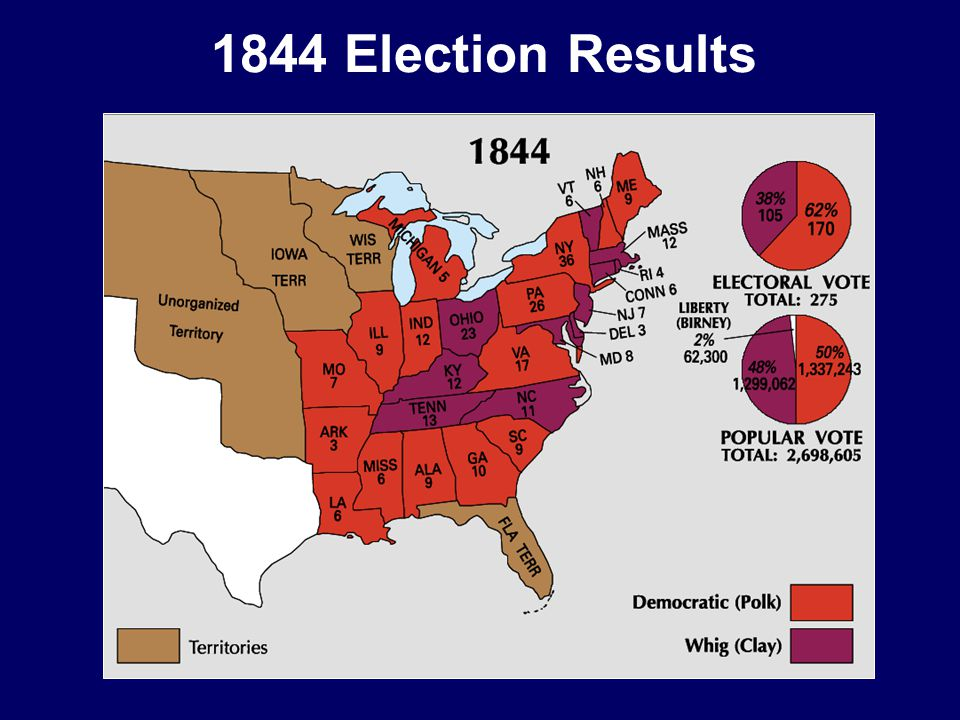 1844 Election Results