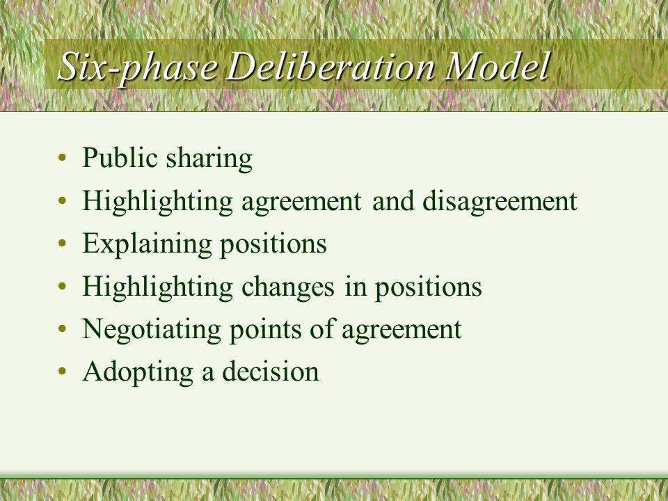 Six-phase Deliberation Model