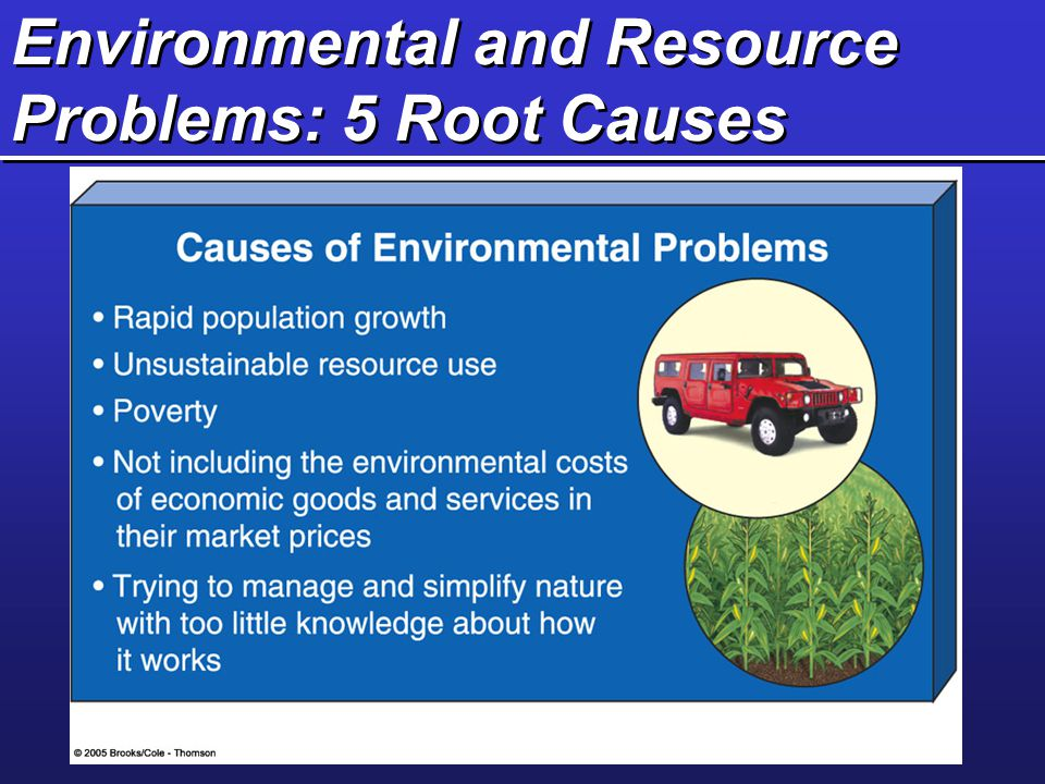 Environmental and Resource Problems: 5 Root Causes