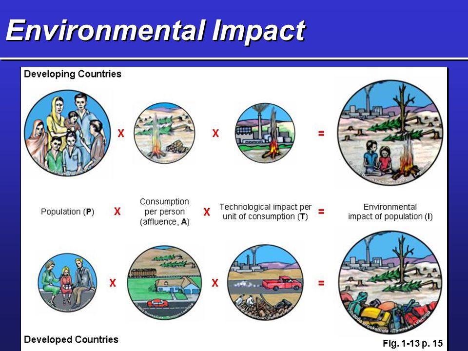 Environmental Impact Fig. 1-13 p. 15