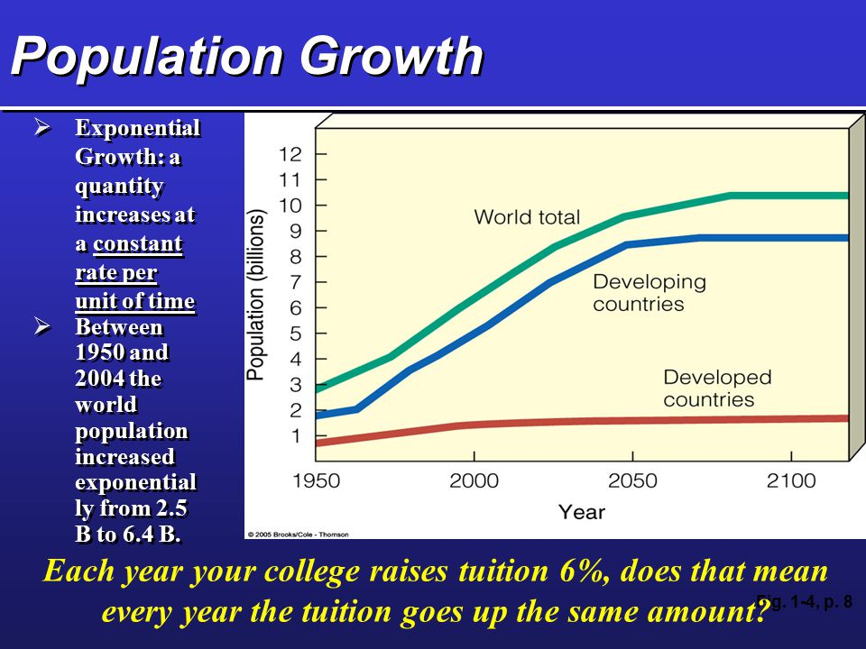 Population Growth Exponential Growth: a quantity increases at a constant rate per unit of time.