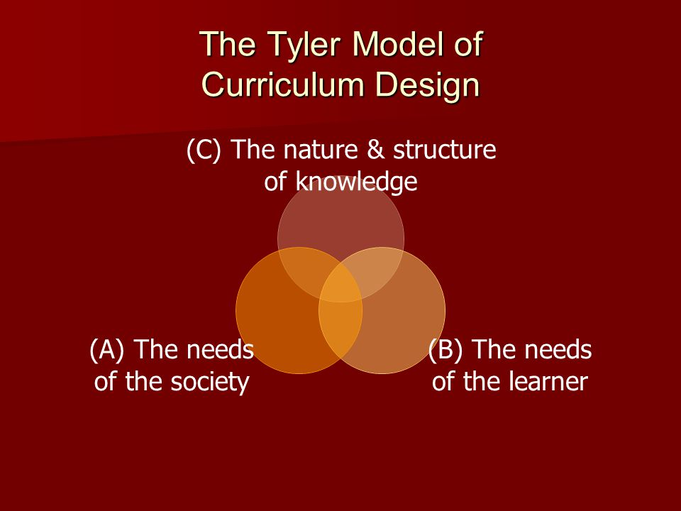 The Tyler Model of Curriculum Design