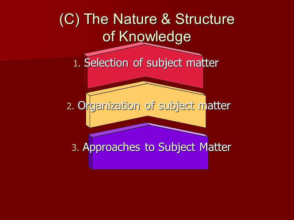 (C) The Nature & Structure of Knowledge