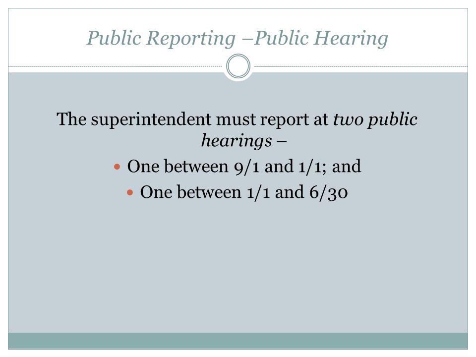 Public Reporting –Public Hearing