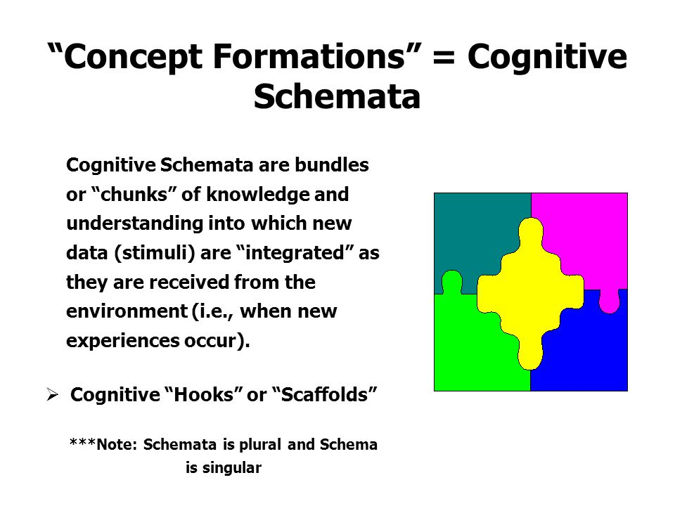 Concept Formations = Cognitive Schemata