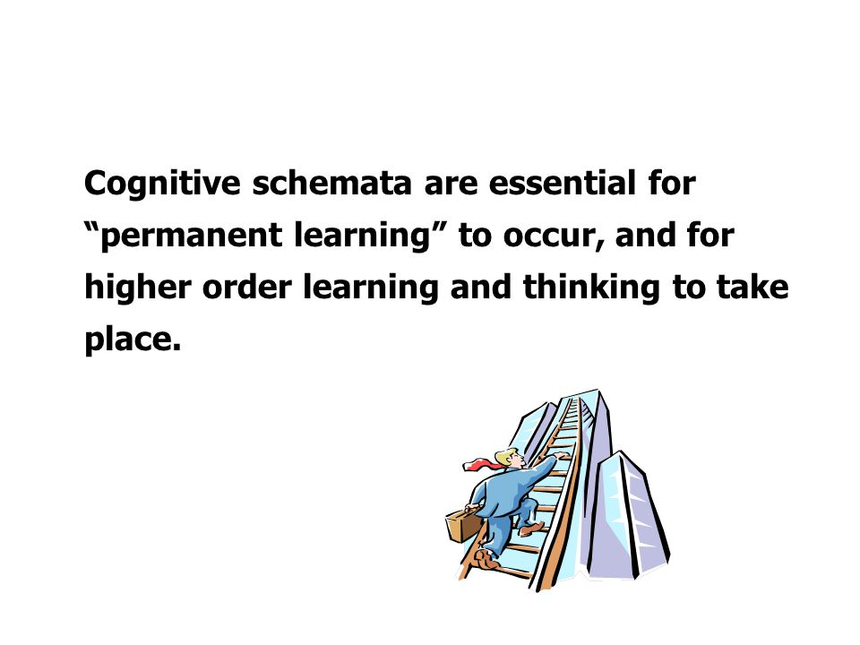 Cognitive schemata are essential for permanent learning to occur, and for higher order learning and thinking to take place.