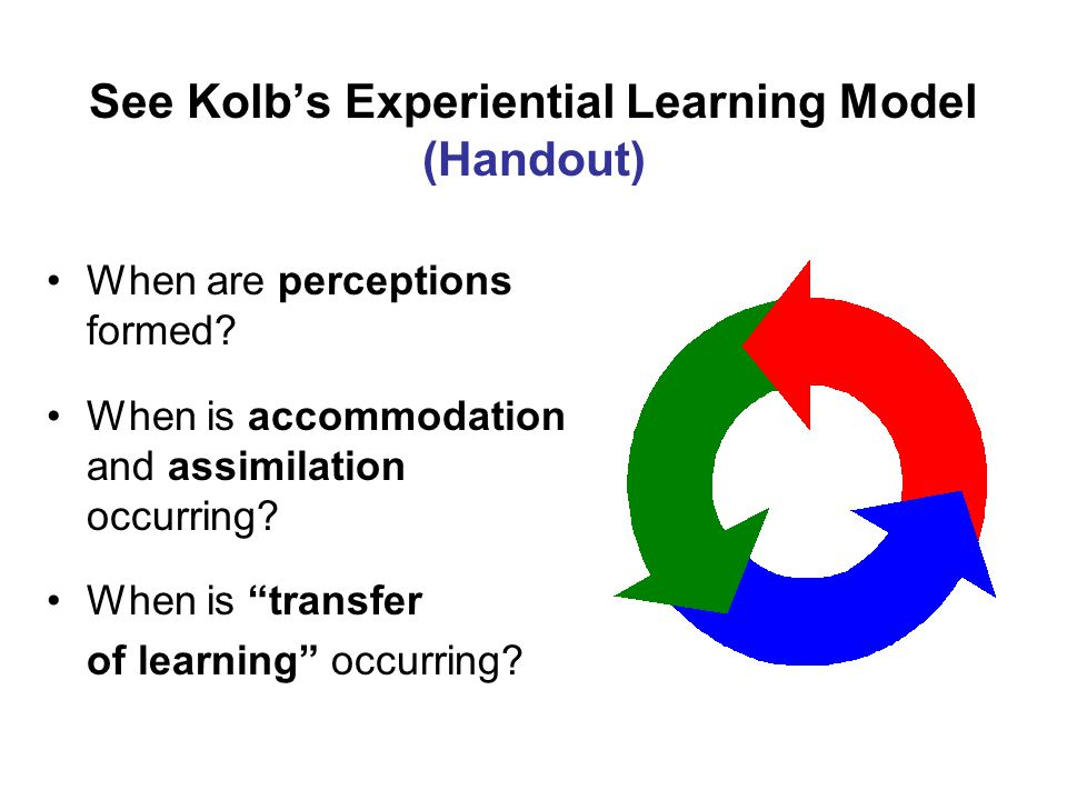 See Kolb's Experiential Learning Model (Handout)