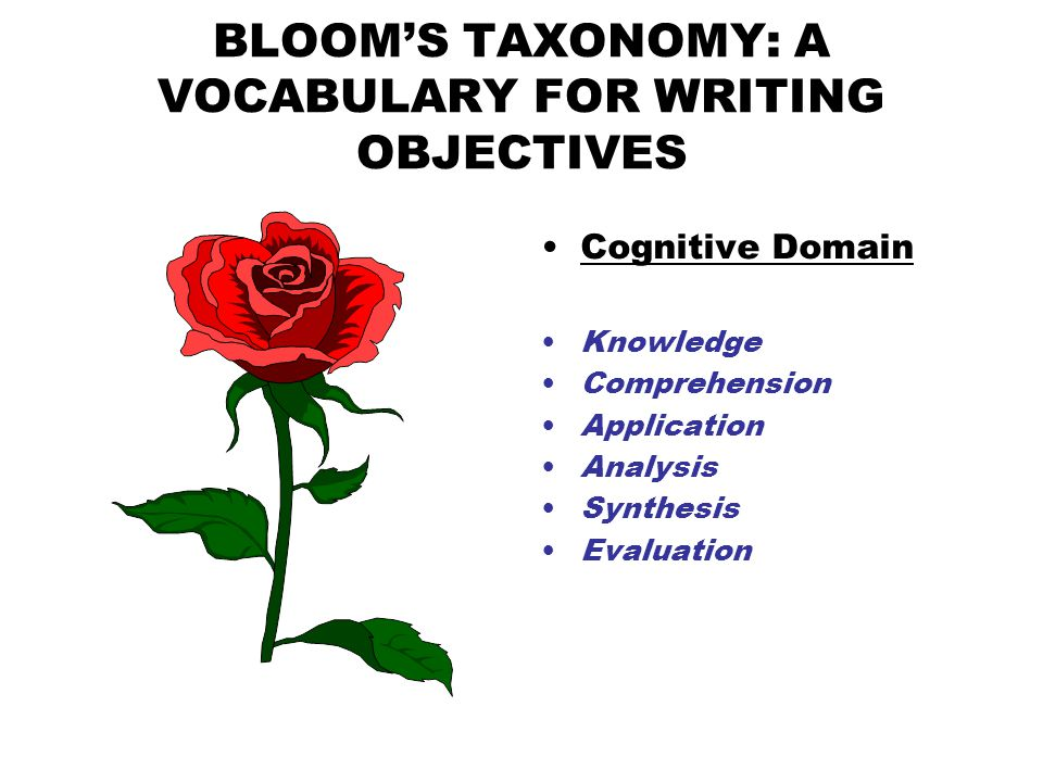 BLOOM'S TAXONOMY: A VOCABULARY FOR WRITING OBJECTIVES