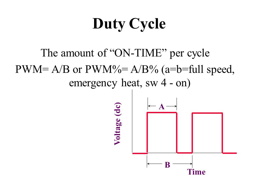 Duty Cycle The amount of ON-TIME per cycle