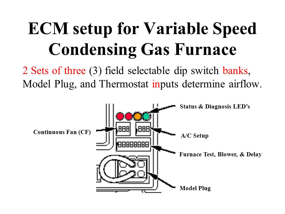 ECM setup for Variable Speed Condensing Gas Furnace