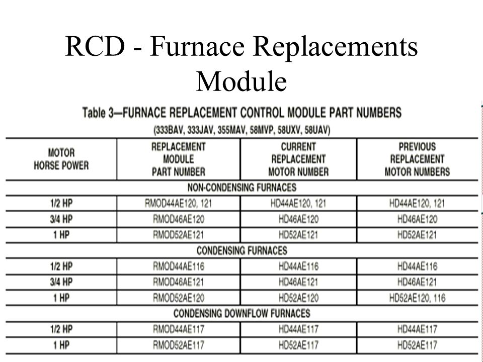 RCD - Furnace Replacements Module