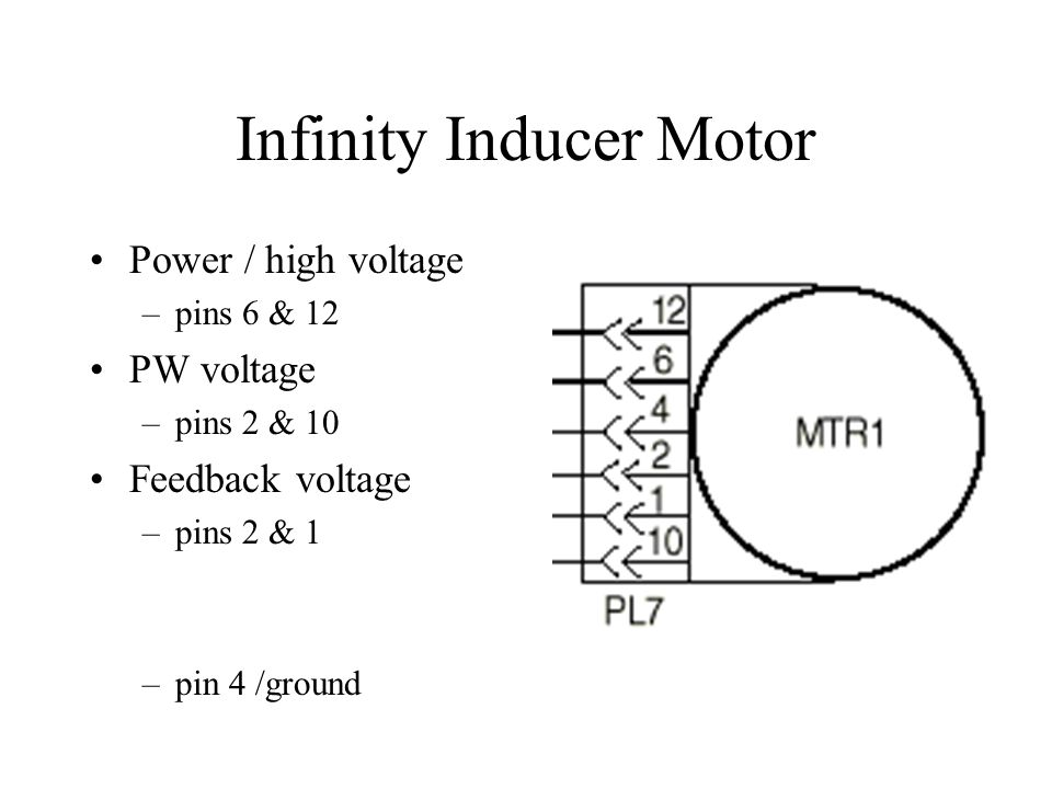Infinity Inducer Motor