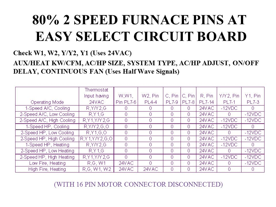 80% 2 SPEED FURNACE PINS AT EASY SELECT CIRCUIT BOARD