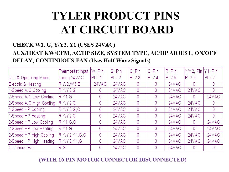 TYLER PRODUCT PINS AT CIRCUIT BOARD