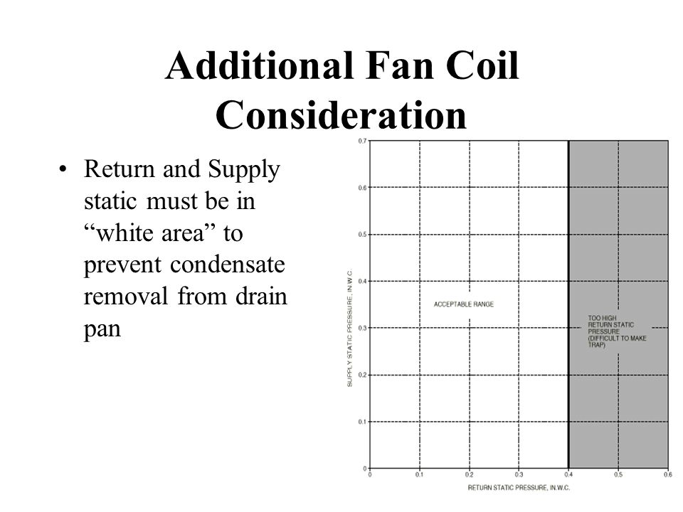 Additional Fan Coil Consideration