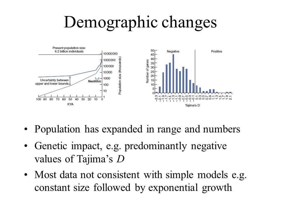 Demographic changes Population has expanded in range and numbers