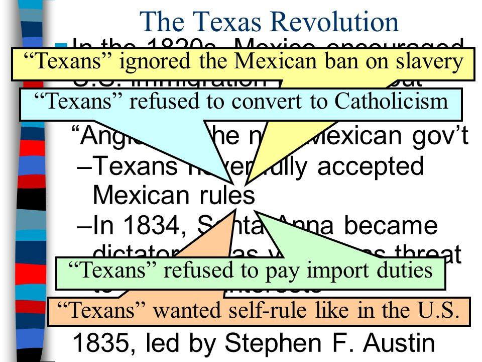 The Texas Revolution In the 1820s, Mexico encouraged U.S. immigration to Texas but problems emerged between Anglos & the new Mexican gov't.