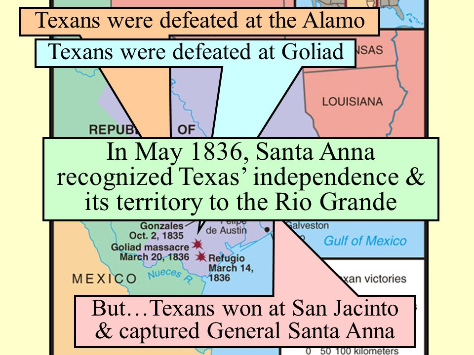 Texans were defeated at the Alamo