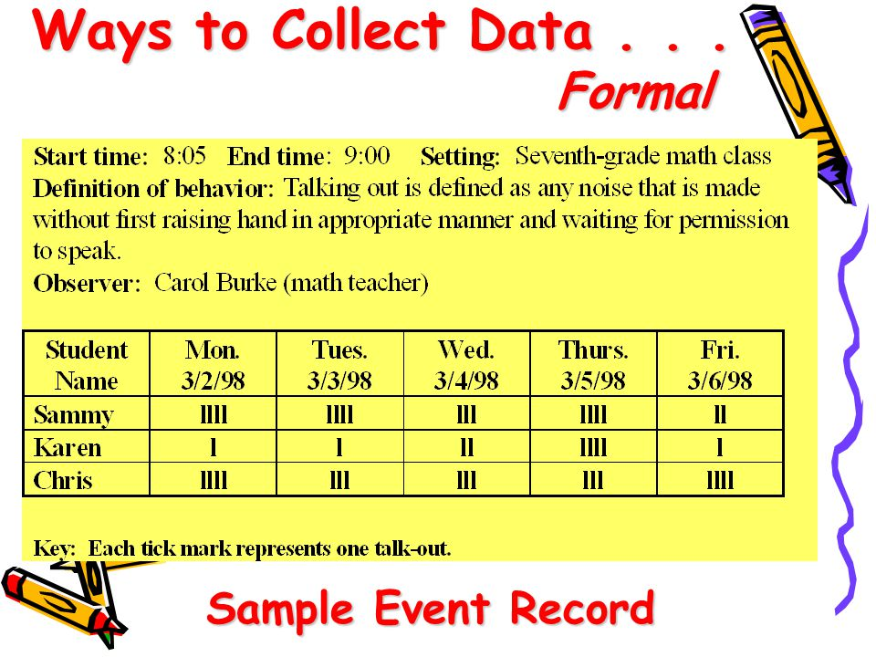 Ways to Collect Data . . . Formal