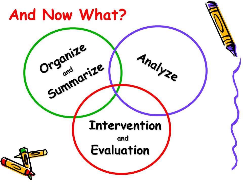 And Now What Organize Summarize Analyze Intervention and Evaluation