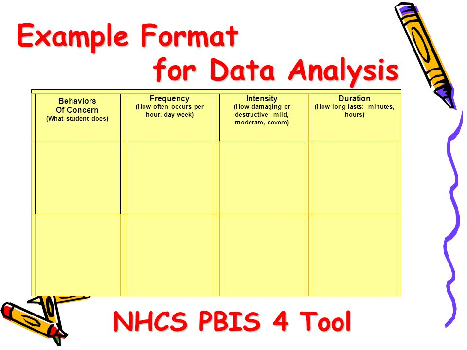 Example Format for Data Analysis NHCS PBIS 4 Tool Behaviors Of Concern