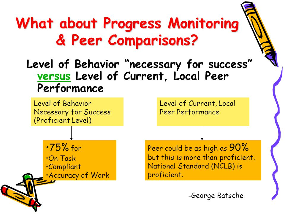 What about Progress Monitoring & Peer Comparisons