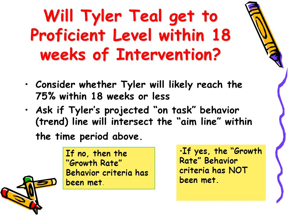 Will Tyler Teal get to Proficient Level within 18 weeks of Intervention