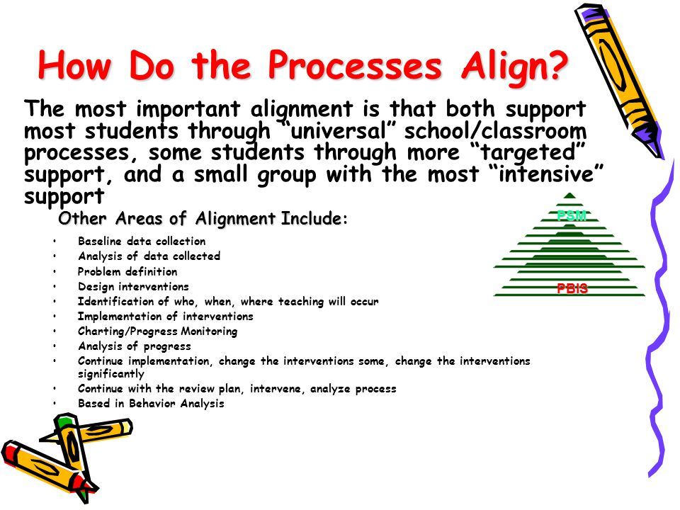 How Do the Processes Align
