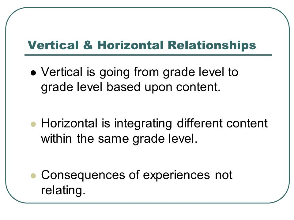Vertical & Horizontal Relationships