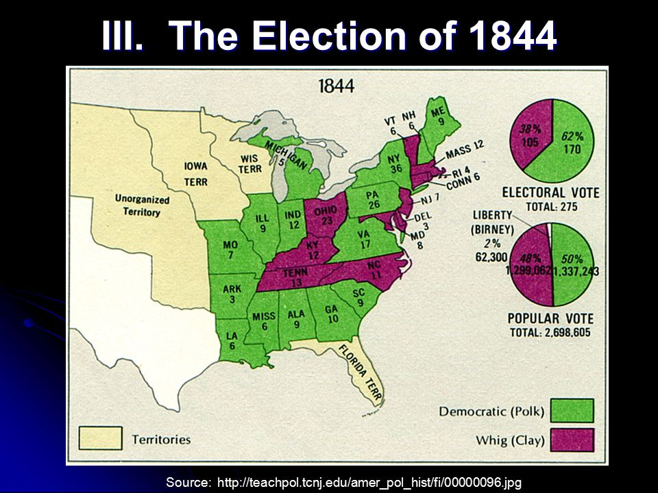 III. The Election of 1844 Source: http://teachpol.tcnj.edu/amer_pol_hist/fi/00000096.jpg