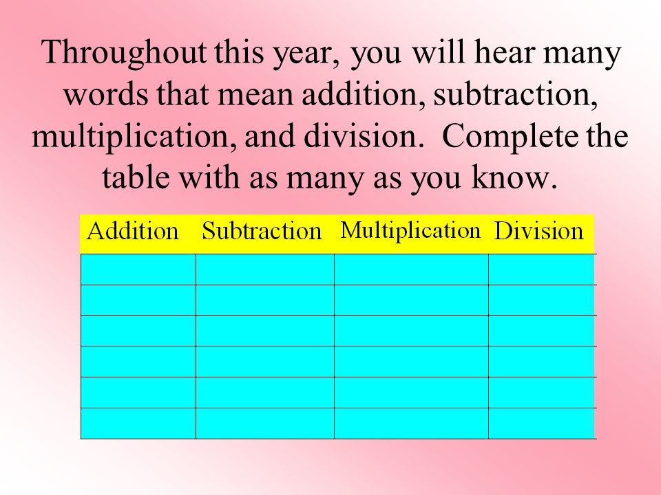 Throughout this year, you will hear many words that mean addition, subtraction, multiplication, and division.