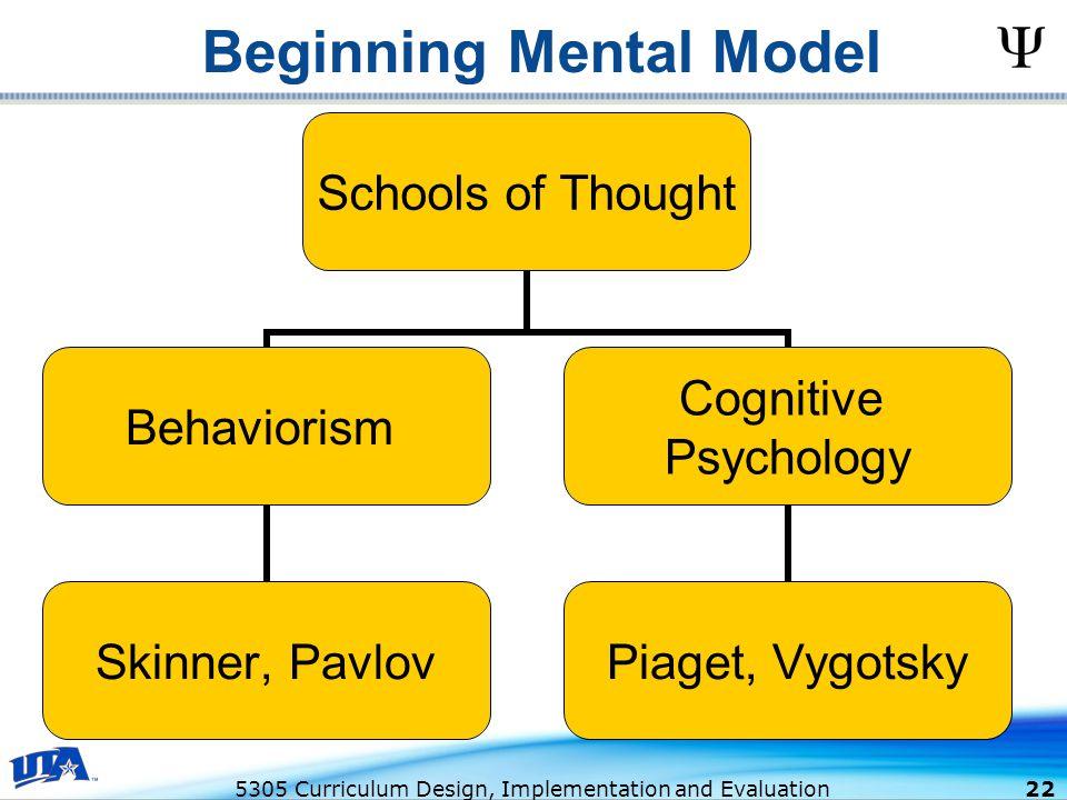 Beginning Mental Model