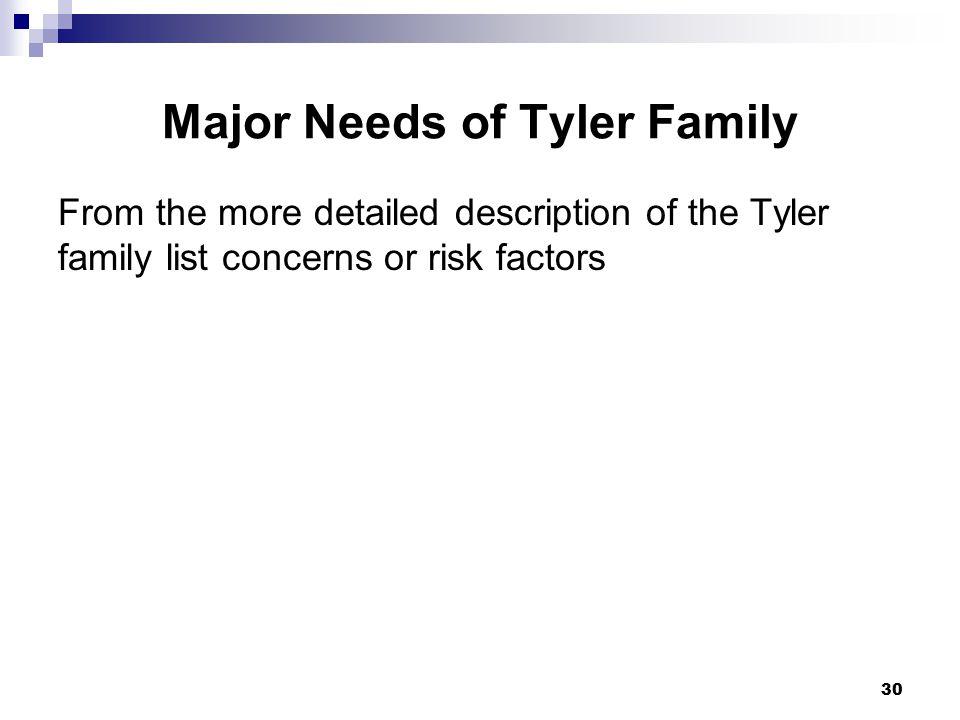 Major Needs of Tyler Family