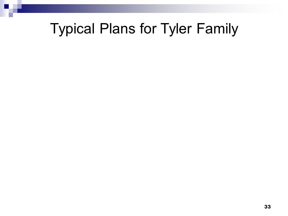Typical Plans for Tyler Family