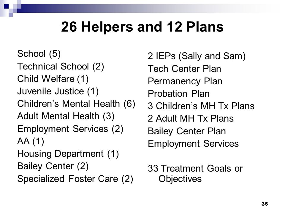 26 Helpers and 12 Plans School (5) 2 IEPs (Sally and Sam)