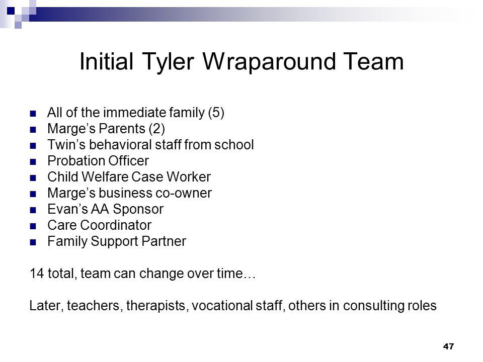 Initial Tyler Wraparound Team