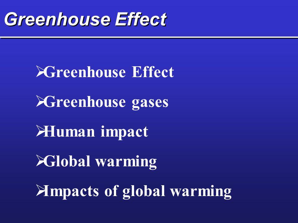 Greenhouse Effect Greenhouse Effect Greenhouse gases Human impact