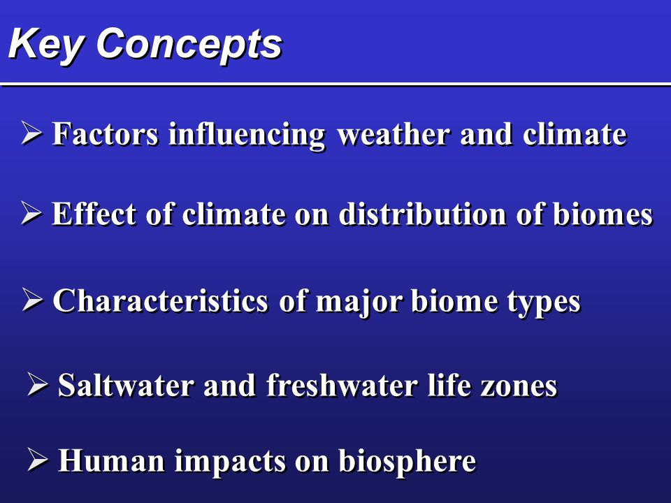 Key Concepts Factors influencing weather and climate