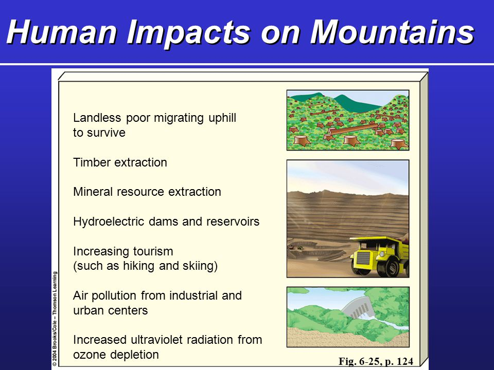 Human Impacts on Mountains