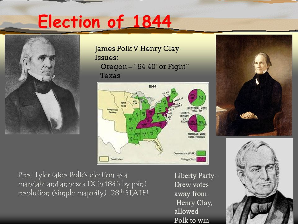 Election of 1844 James Polk V Henry Clay Issues: