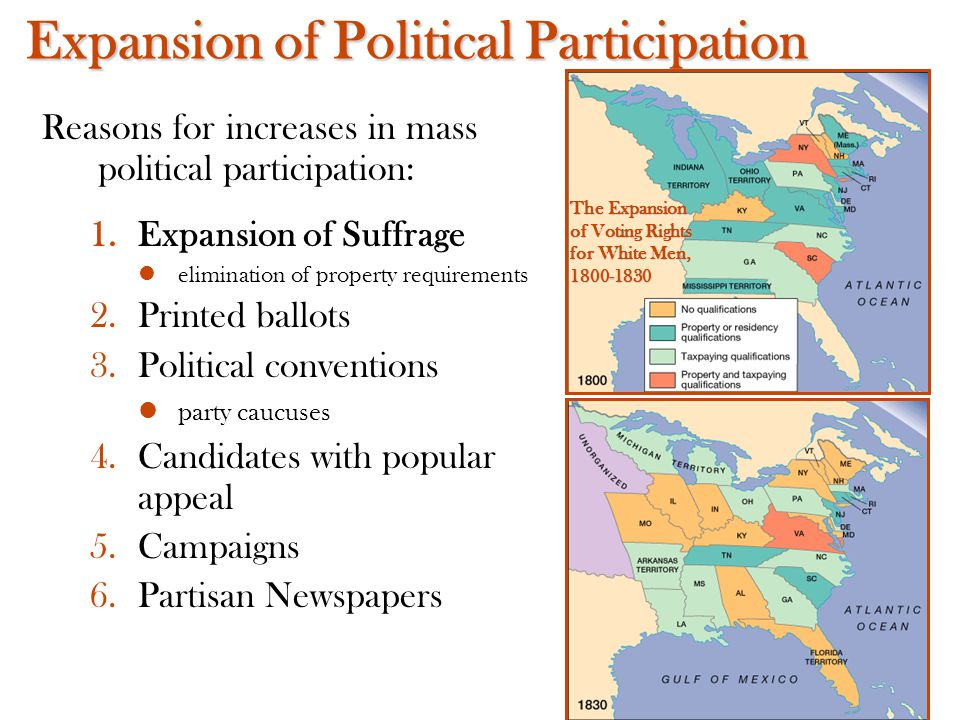Expansion of Political Participation